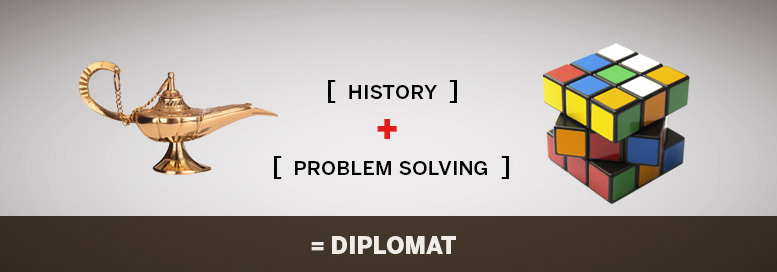 Pictoral equation. History plus problem solving equals diplomat.