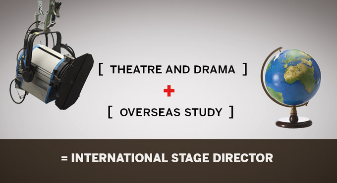Theatre and drama plus overseas study equals international stage director